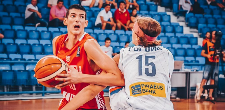 765ab090df843 Basketball Without Borders: Scouting Matej Rudan - Basketball Index