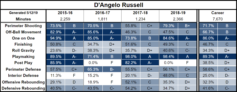 Breaking Down Frank Vogel - Basketball Index